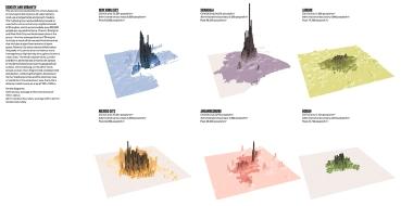 252-3-density-and-urbanity-spread